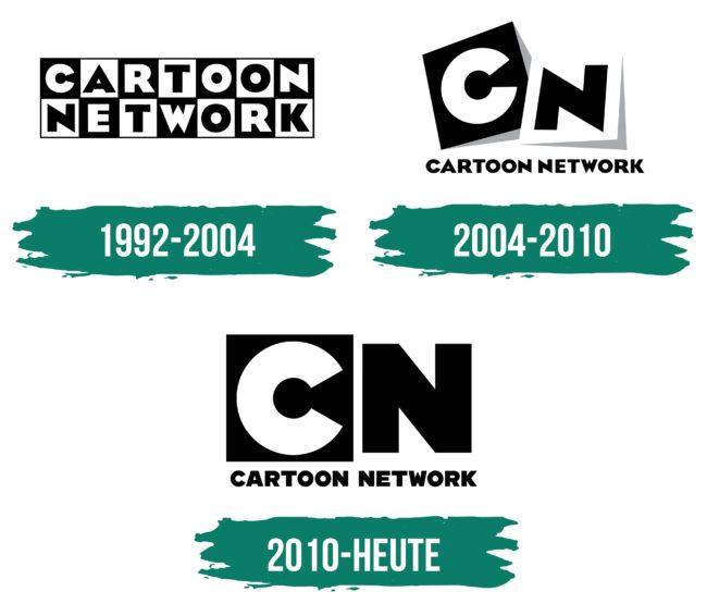 Cartoon Network Logo Geschichte