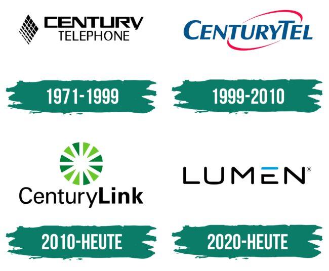 CenturyLink Logo Geschichte