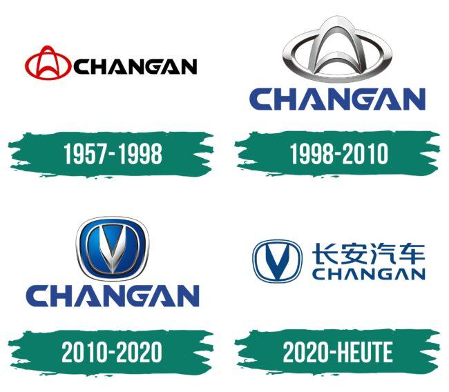 Changan Logo Geschichte