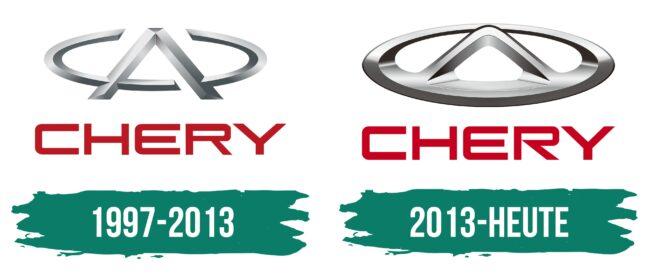 Chery Logo Geschichte