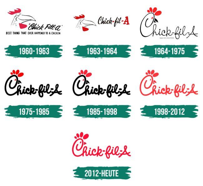 Chick-fil-A Logo Geschichte