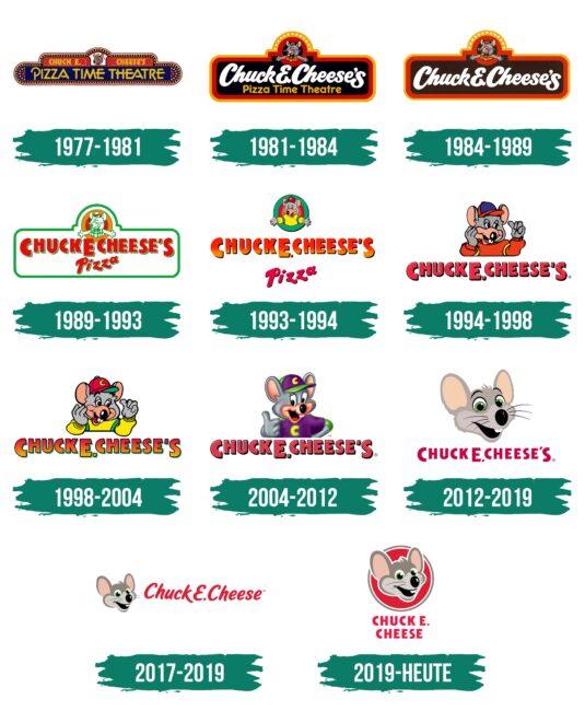 Chuck E. Cheese Logo Geschichte