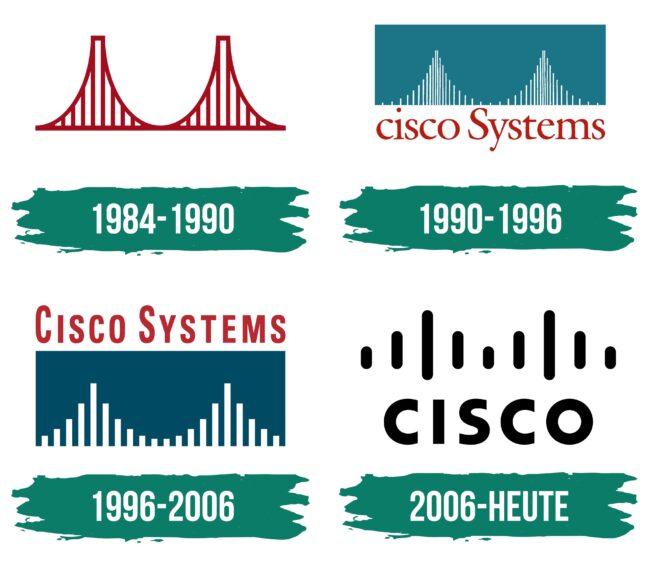 Cisco Logo Geschichte