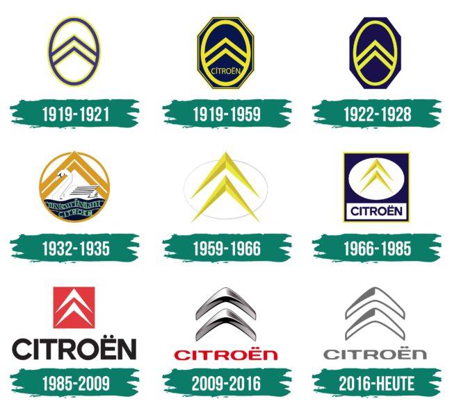 Citroen Logo Geschichte