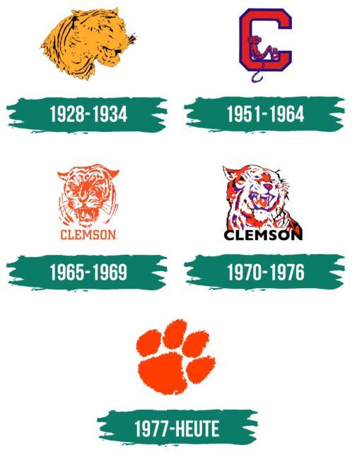 Clemson University Logo Geschichte