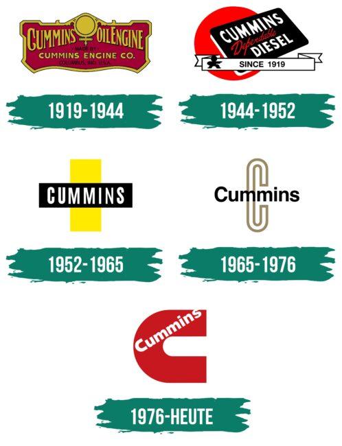 Cummins Logo Geschichte