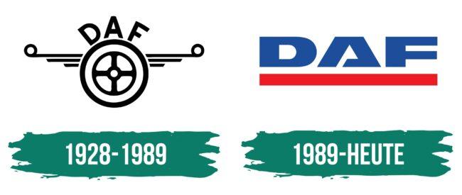 DAF Logo Geschichte