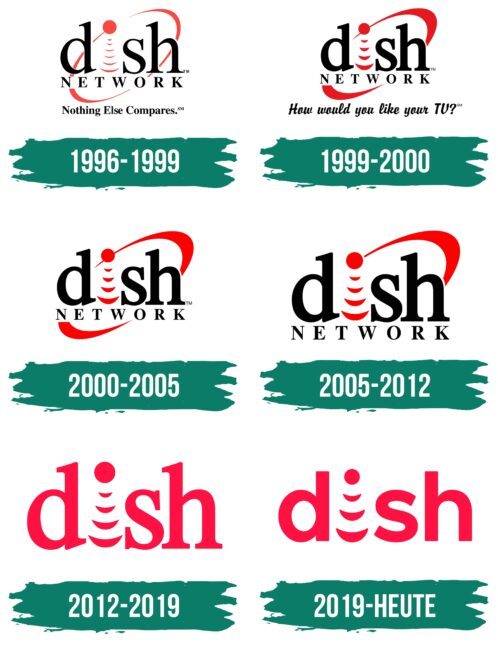 DISH Network Logo Geschichte