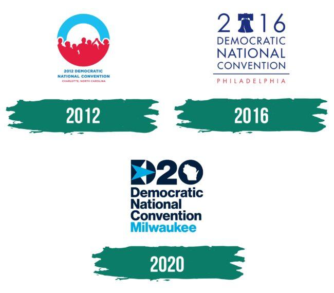DNC Logo Geschichte