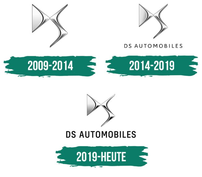 DS Logo Geschichte