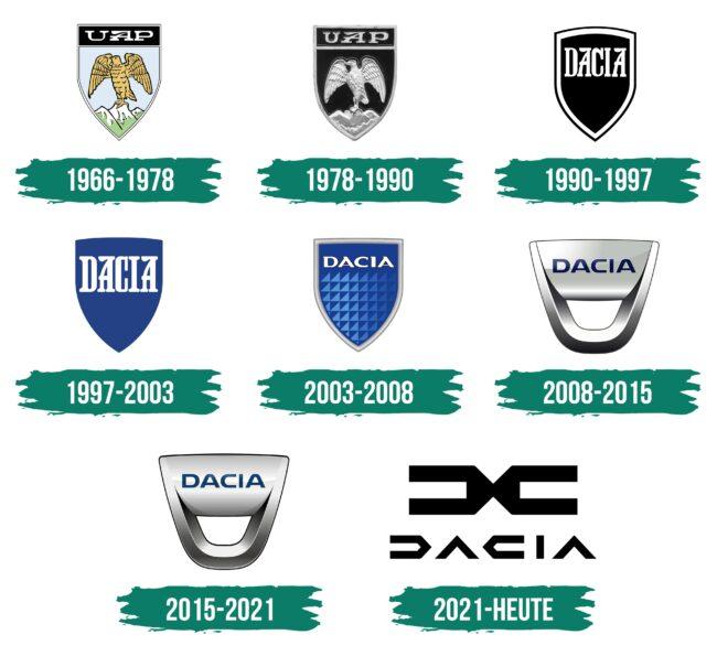 Dacia Logo Geschichte