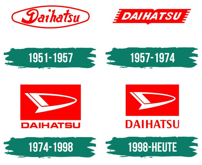 Daihatsu Logo Geschichte