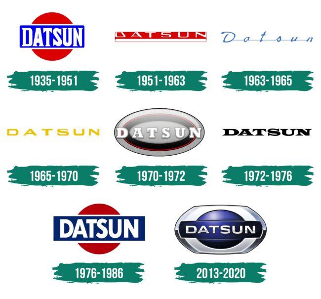 Datsun Logo Geschichte