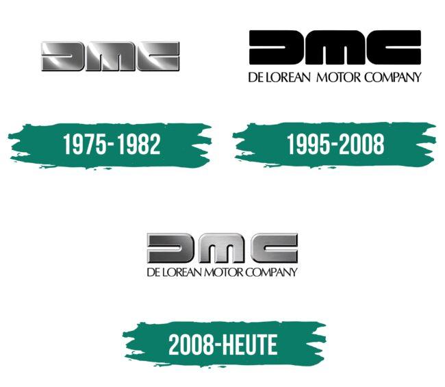 DeLorean DMC Logo Geschichte