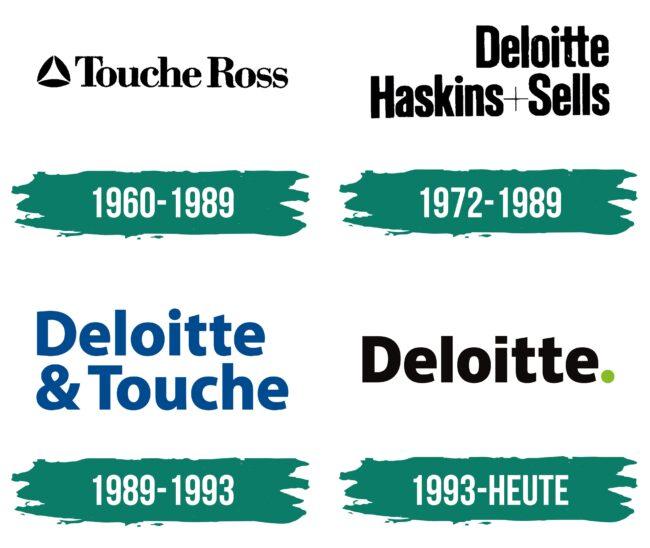 Deloitte Logo Geschichte