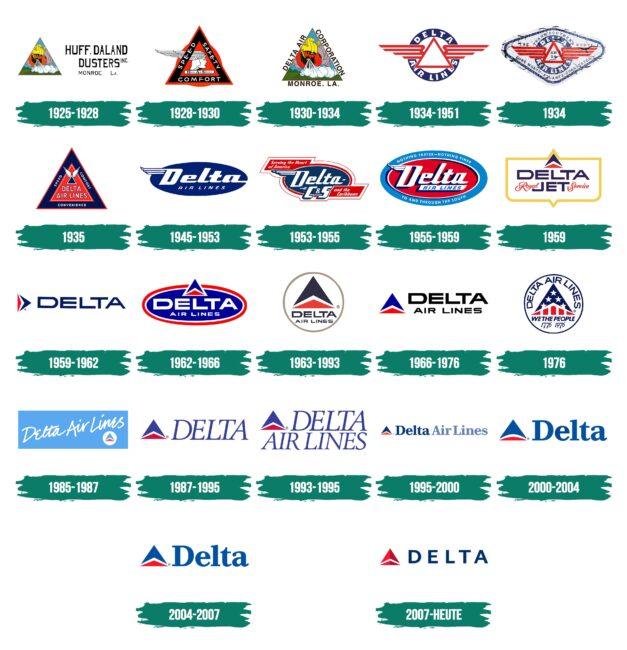 Delta Logo Geschichte