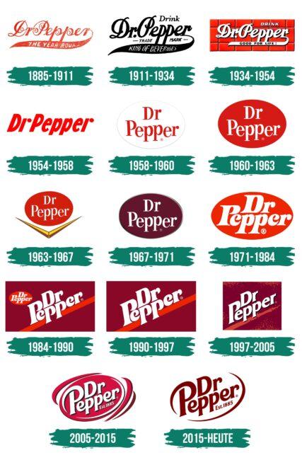 Dr Pepper Logo Geschichte