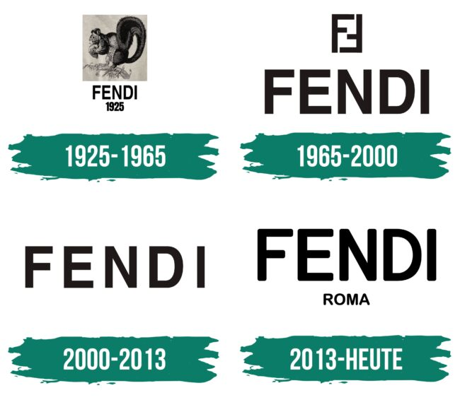 Fendi Logo Geschichte