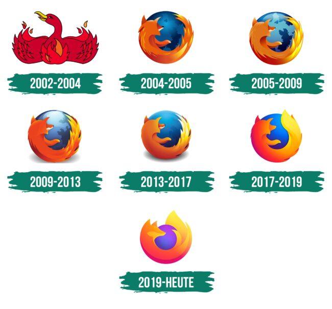 Firefox Logo Geschichte