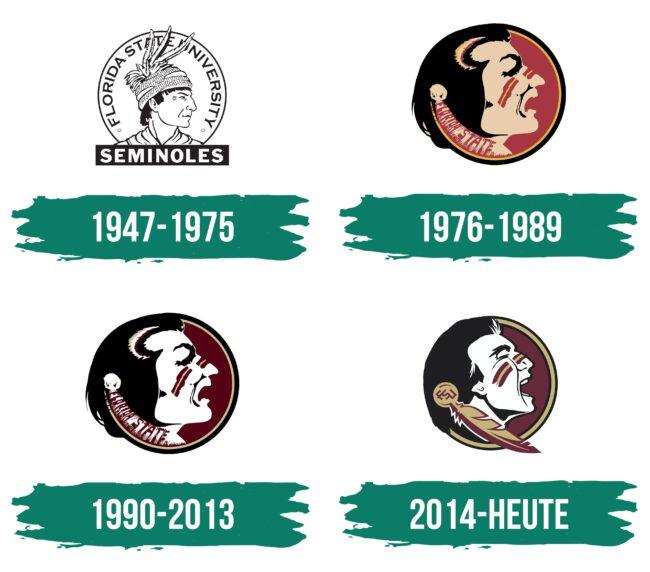 Florida State Seminoles Logo Geschichte