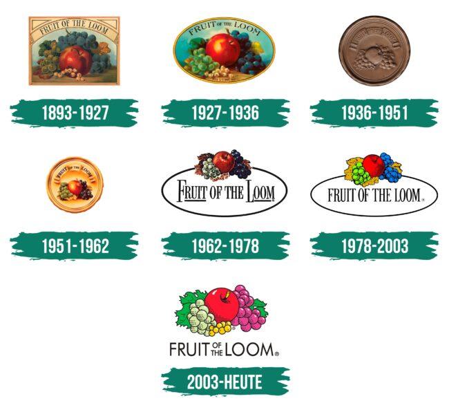 Fruit of the Loom Logo Geschichte