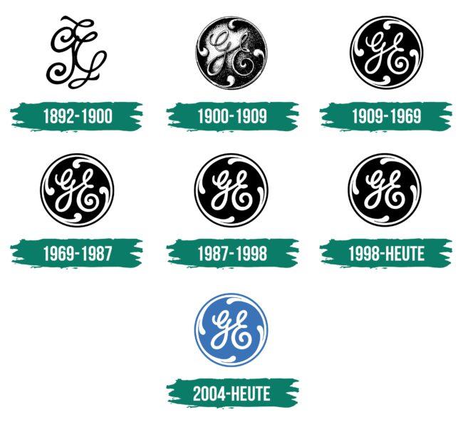 GE Logo Geschichte
