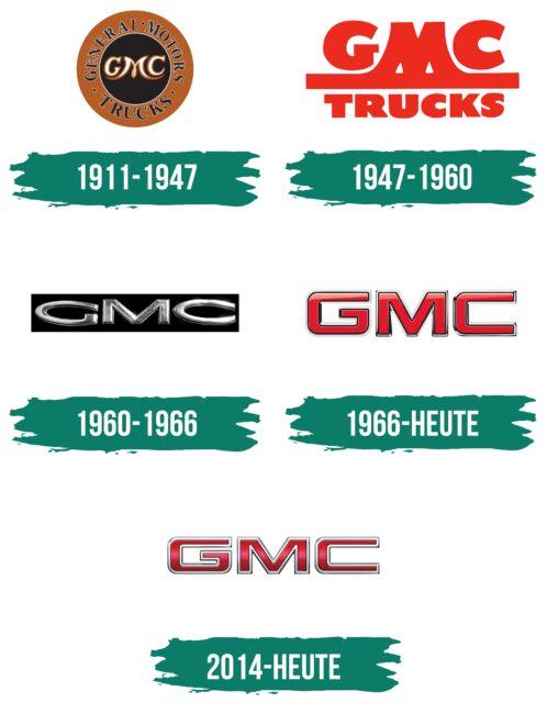 GMC Logo Geschichte