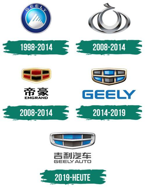 Geely Logo Geschichte