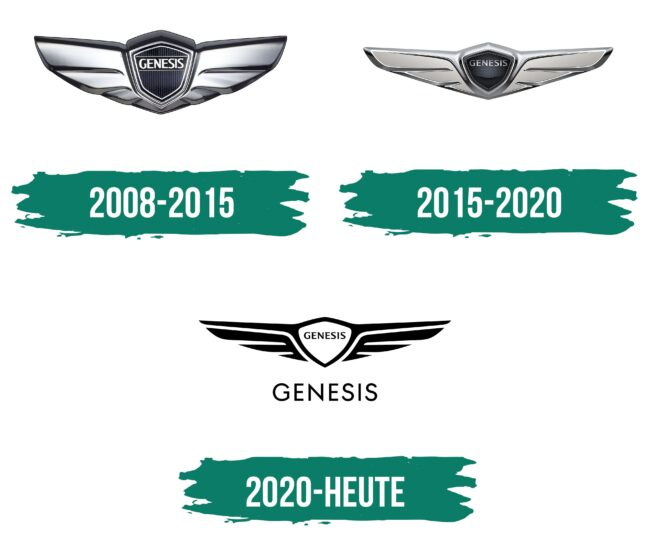 Genesis Logo Geschichte