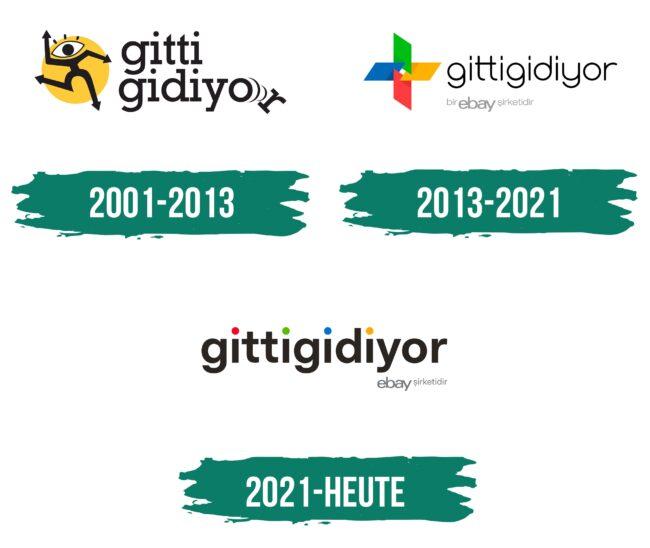 Gittigidiyor Logo Geschichte