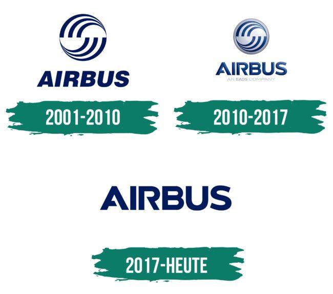 Airbus Logo Geschichte