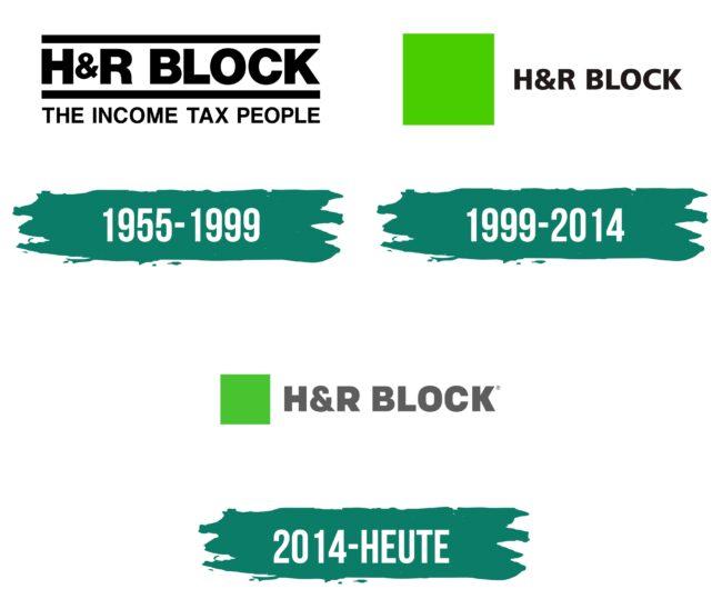 H&R Block Logo Geschichte