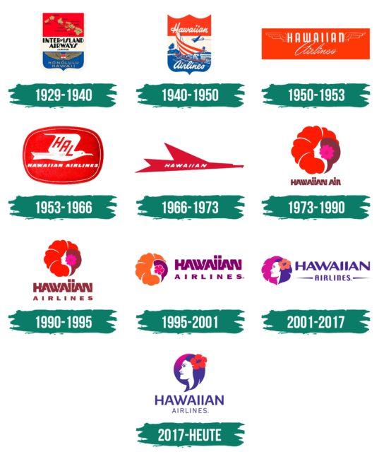 Hawaiian Airlines Logo Geschichte