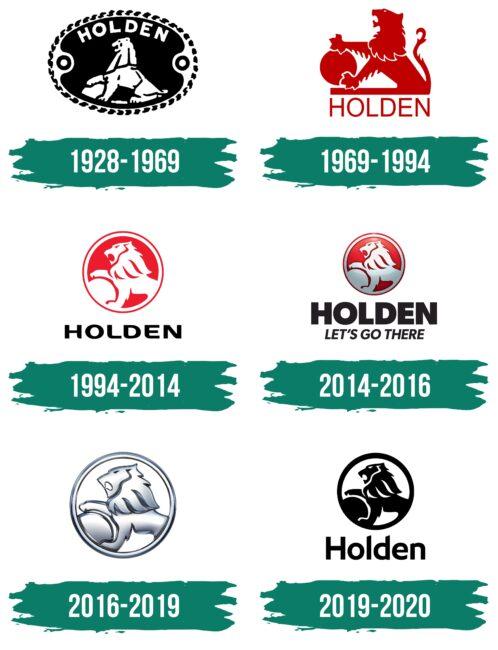 Holden Logo Geschichte