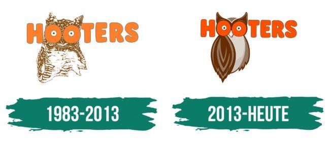 Hooters Logo Geschichte