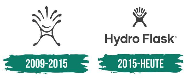 Hydro Flask Logo Geschichte