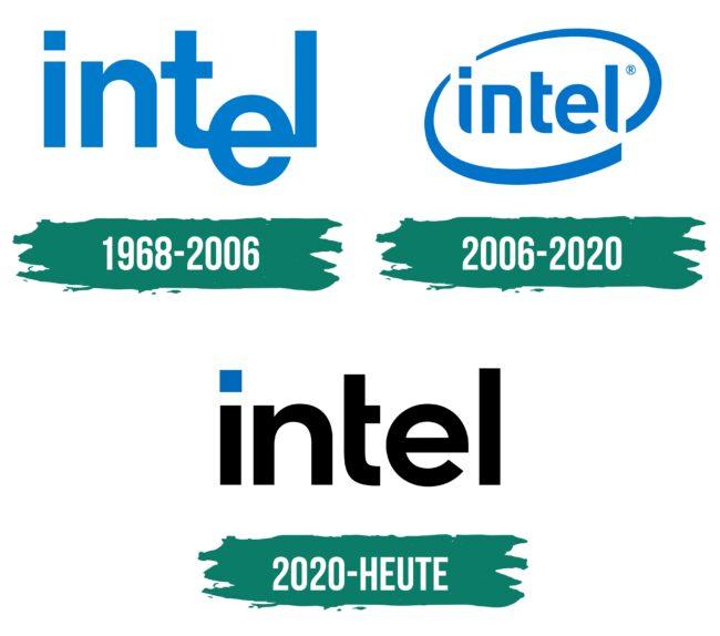 Intel Logo Geschichte