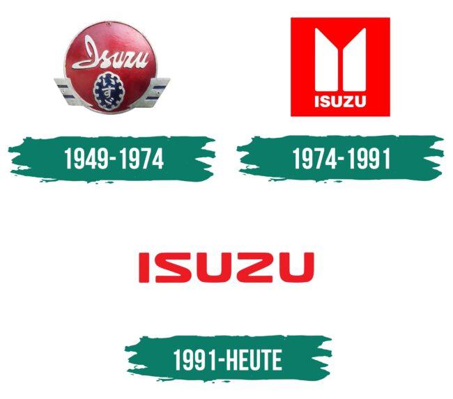 Isuzu Logo Geschichte