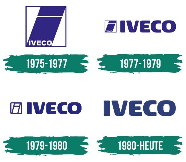 Iveco Logo Geschichte