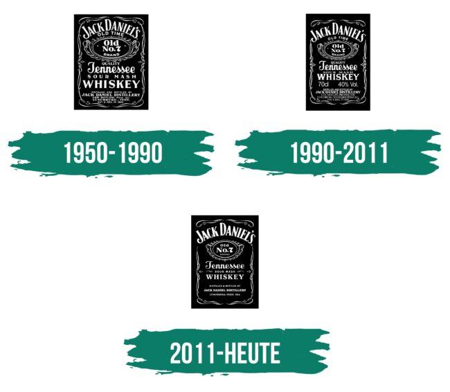 Jack Daniels Logo Geschichte
