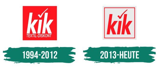 KiK Logo Geschichte