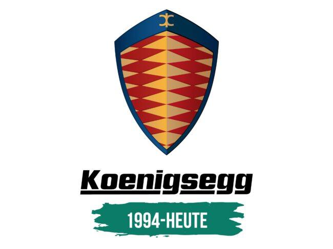 Koenigsegg Logo Geschichte