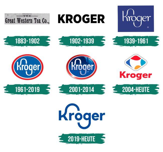 Kroger Logo Geschichte
