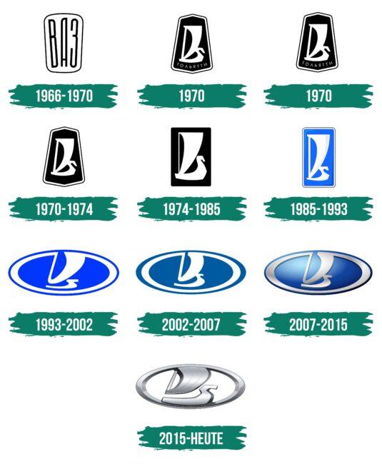 Lada Logo Geschichte