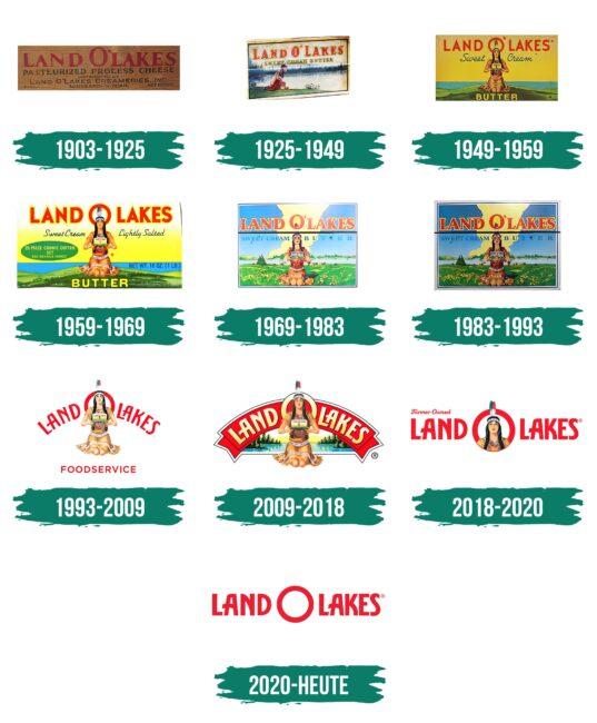 Land O'Lakes Logo Geschichte