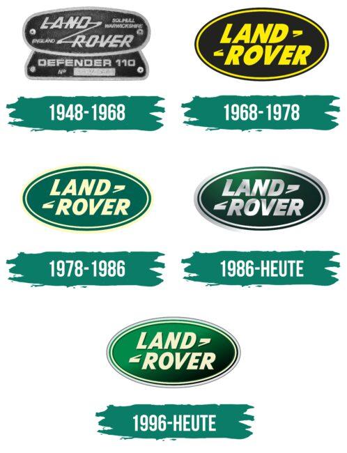 Land Rover Logo Geschichte