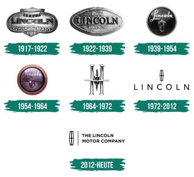 Lincoln Logo Geschichte