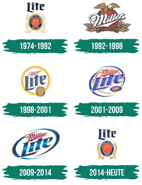 Lite Beer Logo Geschichte