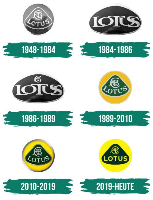 Lotus Logo Geschichte