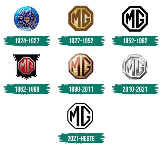 MG Logo Geschichte